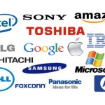 Top Companies in the world