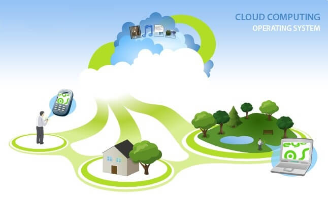Cloud computing operating system